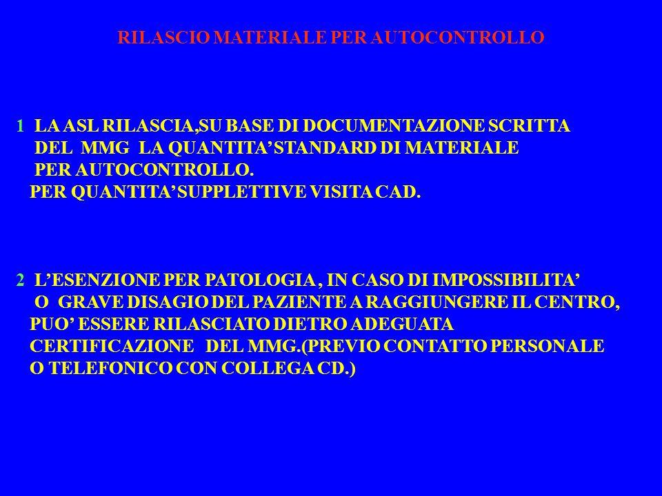 RILASCIO MATERIALE PER AUTOCONTROLLO
