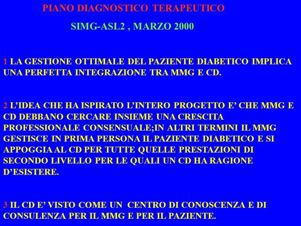 SIMG-ASL2 , MARZO 2000 PIANO DIAGNOSTICO TERAPEUTICO