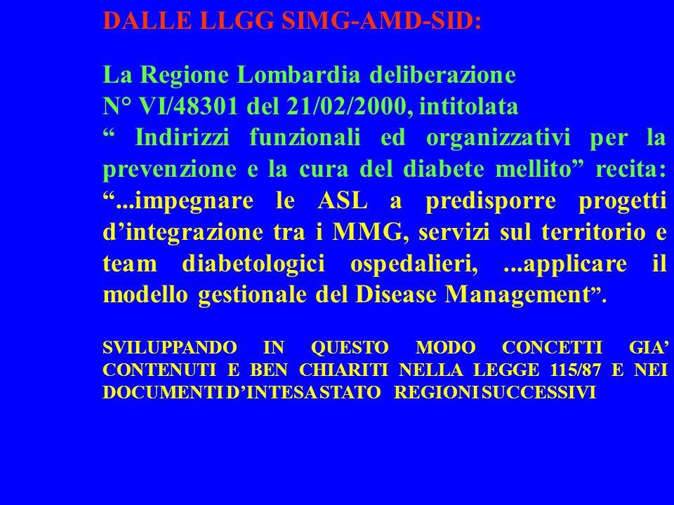 DALLE LLGG SIMG-AMD-SID: La Regione Lombardia deliberazione