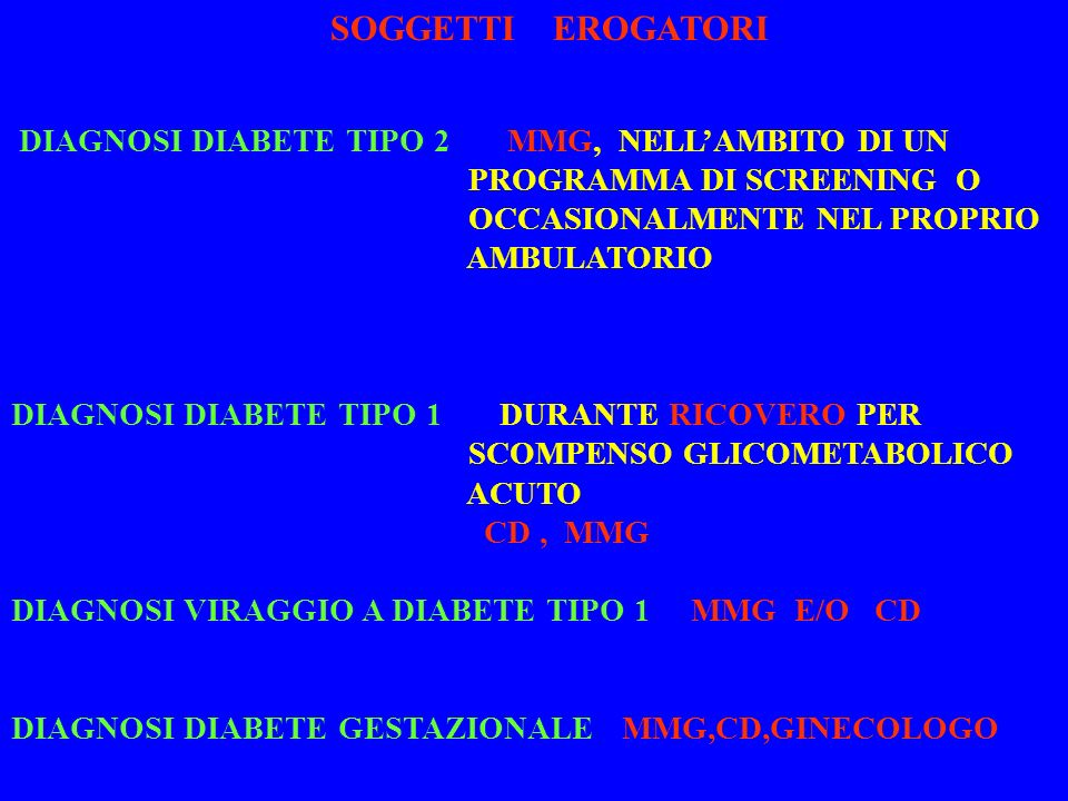 PROGRAMMA DI SCREENING O OCCASIONALMENTE NEL PROPRIO AMBULATORIO