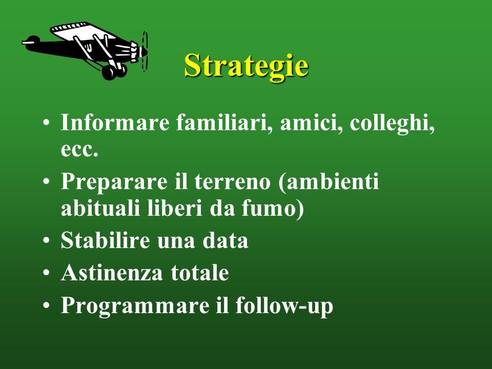 Strategie Informare familiari, amici, colleghi, ecc.