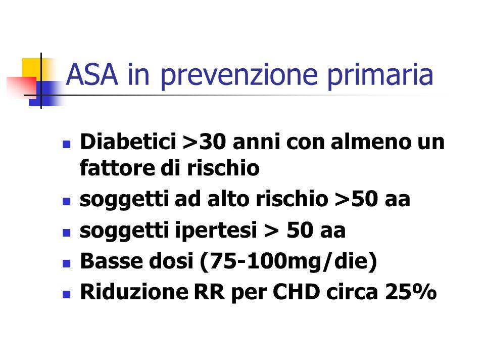 ASA in prevenzione primaria