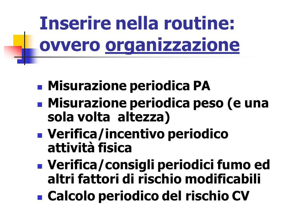 Inserire nella routine: ovvero organizzazione