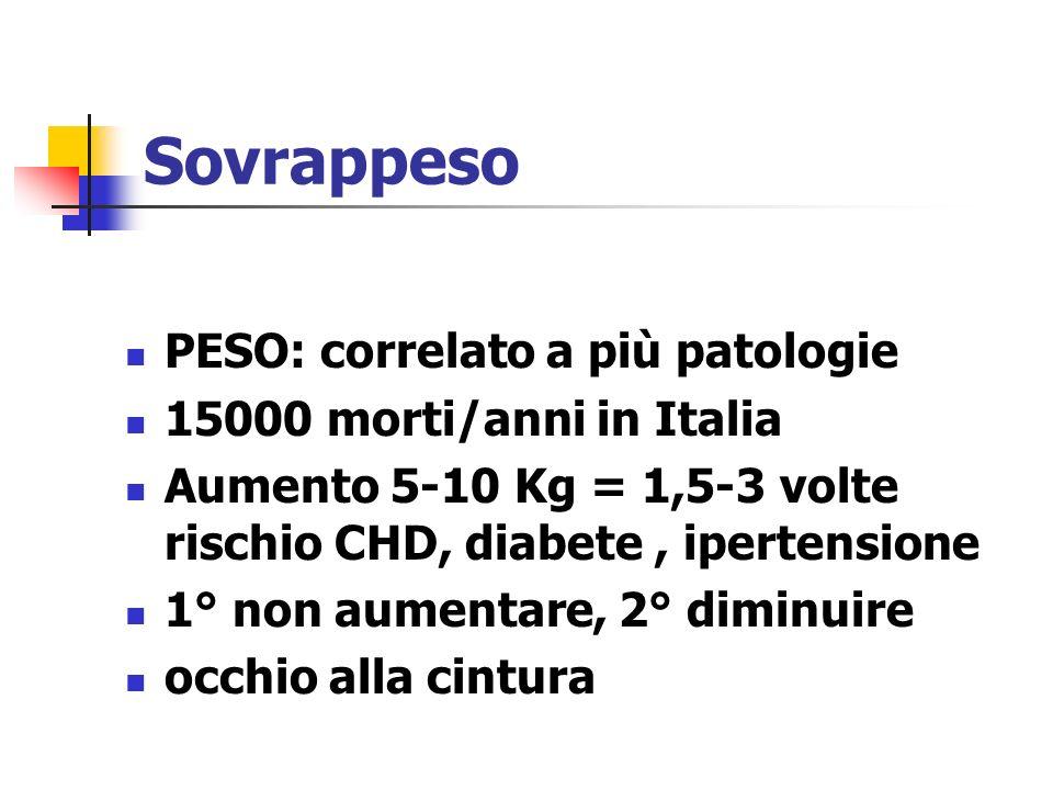 Sovrappeso PESO: correlato a più patologie 15000 morti/anni in Italia