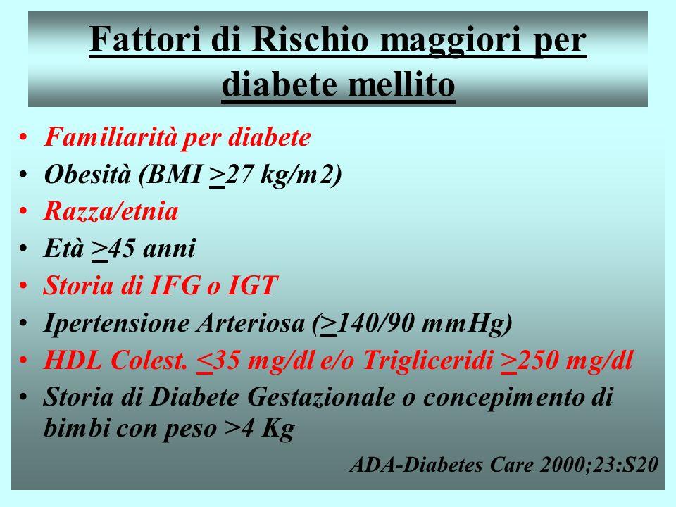 Fattori di Rischio maggiori per diabete mellito