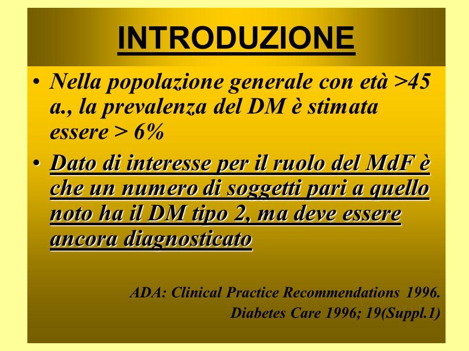 INTRODUZIONE Nella popolazione generale con età >45 a., la prevalenza del DM è stimata essere > 6%