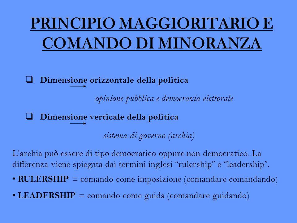 PRINCIPIO MAGGIORITARIO E COMANDO DI MINORANZA