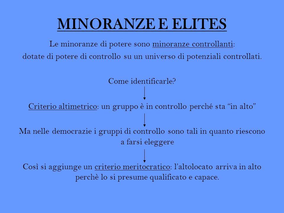 MINORANZE E ELITES Le minoranze di potere sono minoranze controllanti: