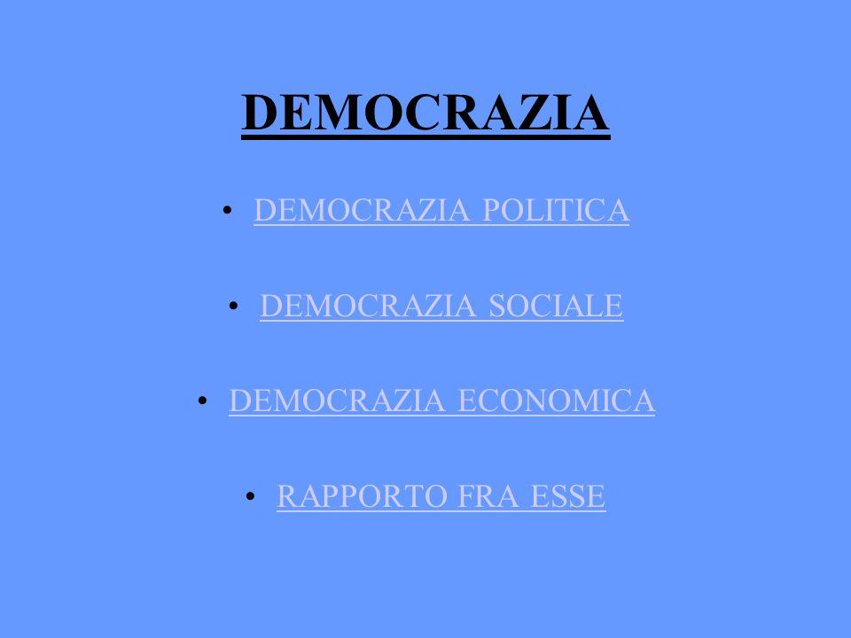 DEMOCRAZIA DEMOCRAZIA POLITICA DEMOCRAZIA SOCIALE DEMOCRAZIA ECONOMICA