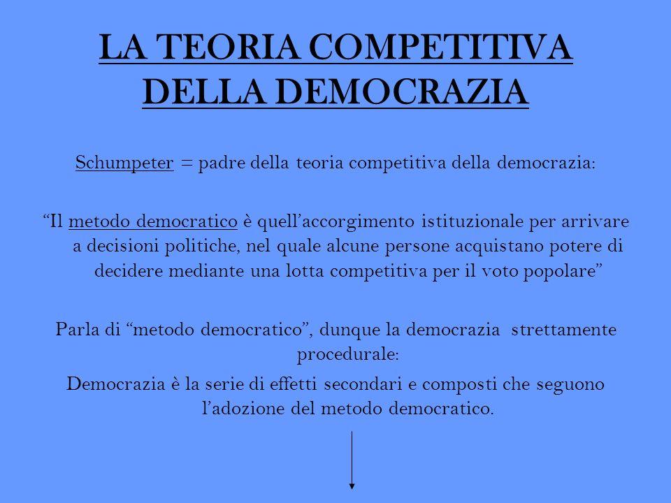 LA TEORIA COMPETITIVA DELLA DEMOCRAZIA