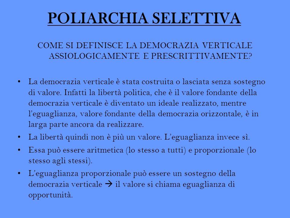 POLIARCHIA SELETTIVA COME SI DEFINISCE LA DEMOCRAZIA VERTICALE ASSIOLOGICAMENTE E PRESCRITTIVAMENTE
