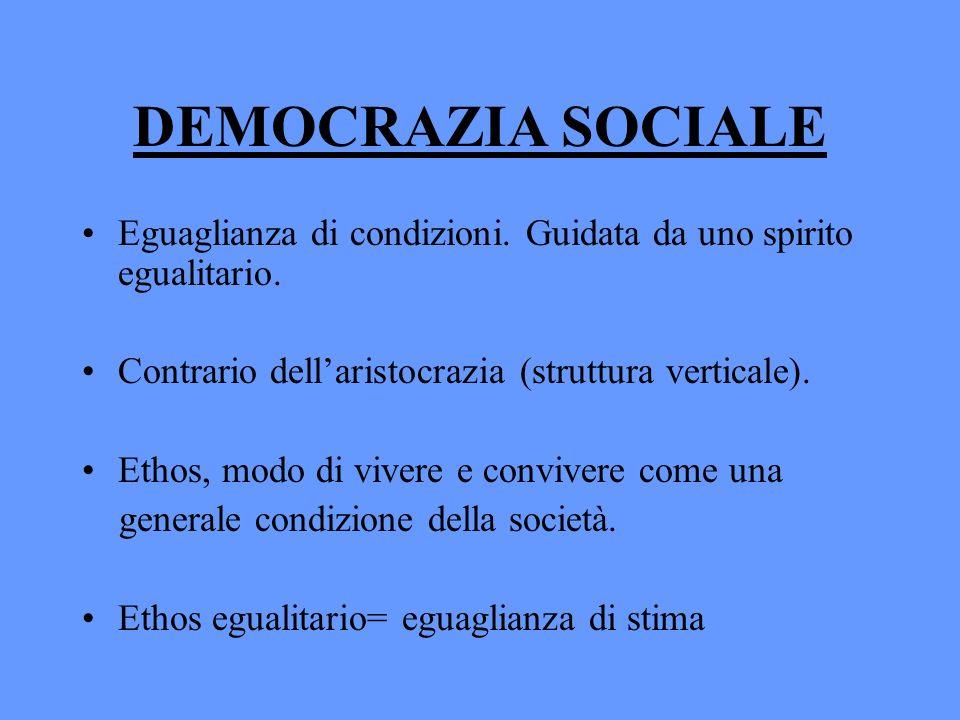 DEMOCRAZIA SOCIALE Eguaglianza di condizioni. Guidata da uno spirito egualitario. Contrario dell'aristocrazia (struttura verticale).