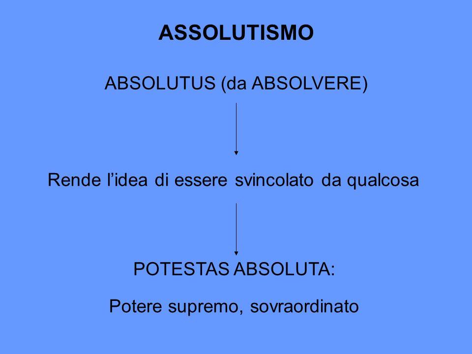 ASSOLUTISMO ABSOLUTUS (da ABSOLVERE)