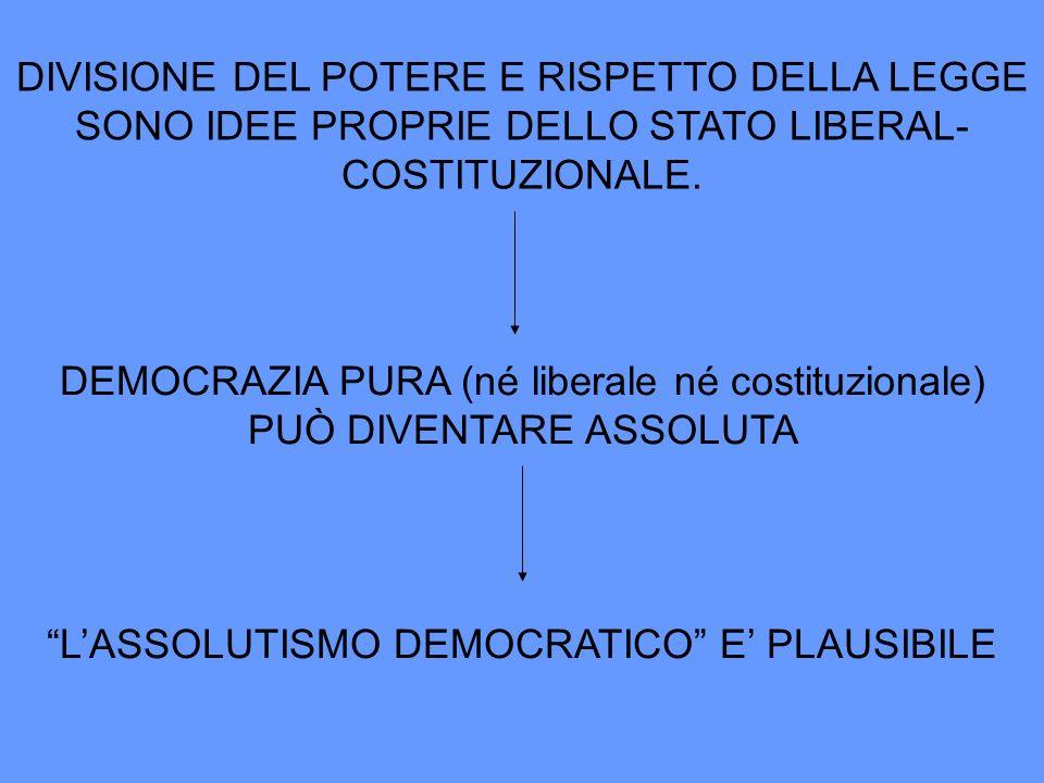 DEMOCRAZIA PURA (né liberale né costituzionale) PUÒ DIVENTARE ASSOLUTA