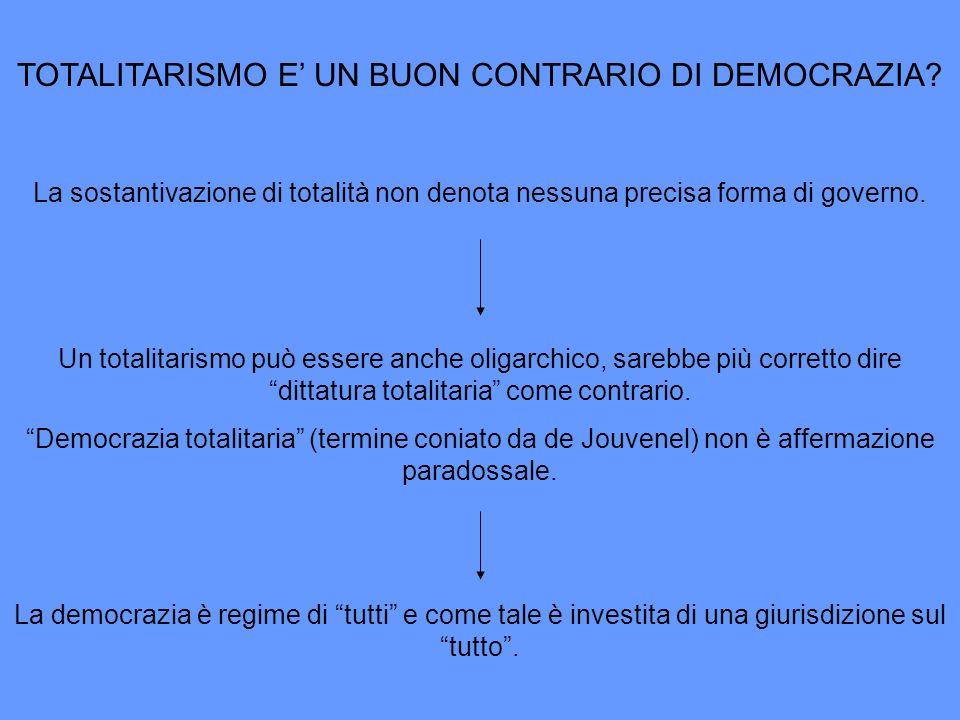 TOTALITARISMO E' UN BUON CONTRARIO DI DEMOCRAZIA