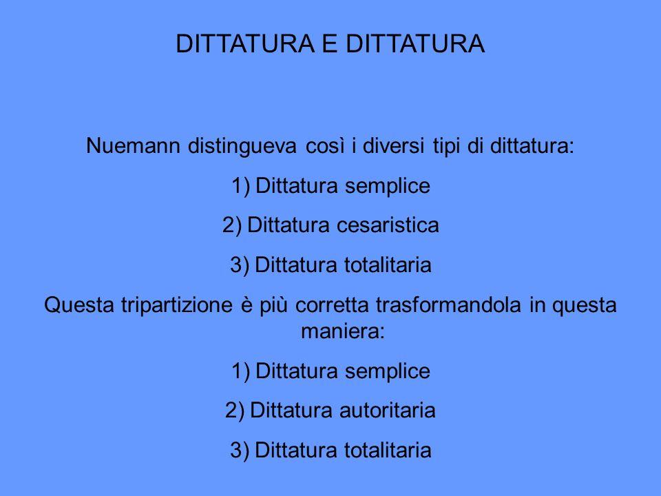 DITTATURA E DITTATURA Nuemann distingueva così i diversi tipi di dittatura: Dittatura semplice. Dittatura cesaristica.