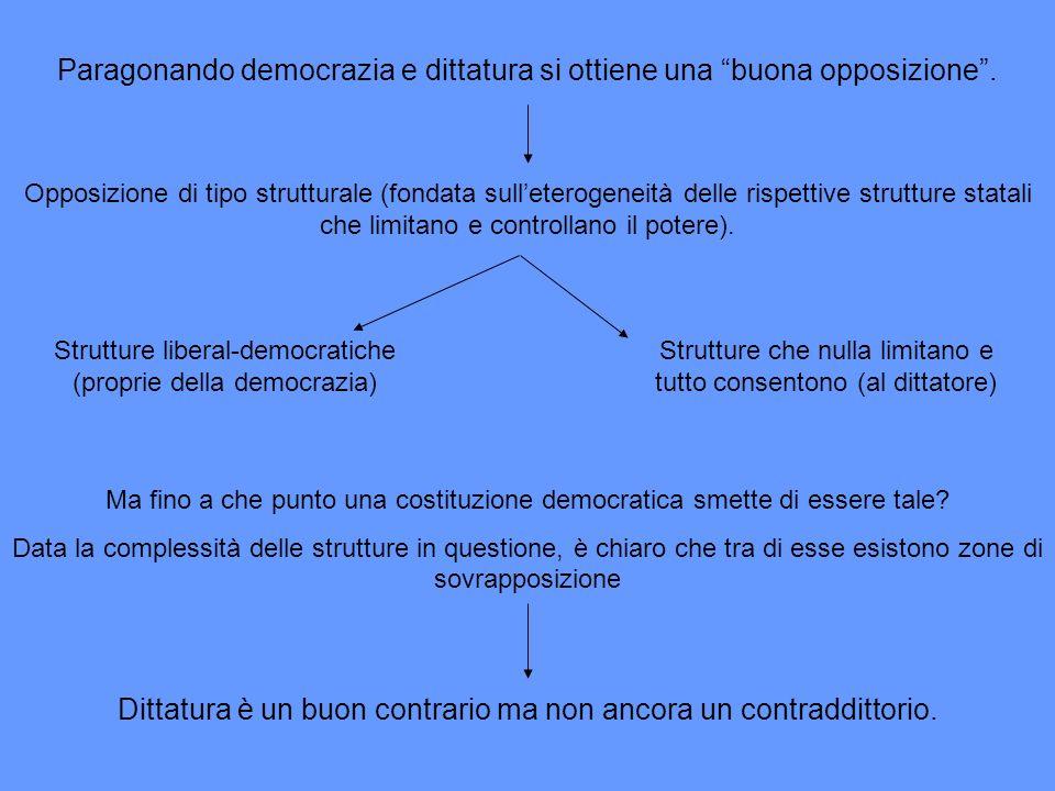Paragonando democrazia e dittatura si ottiene una buona opposizione .