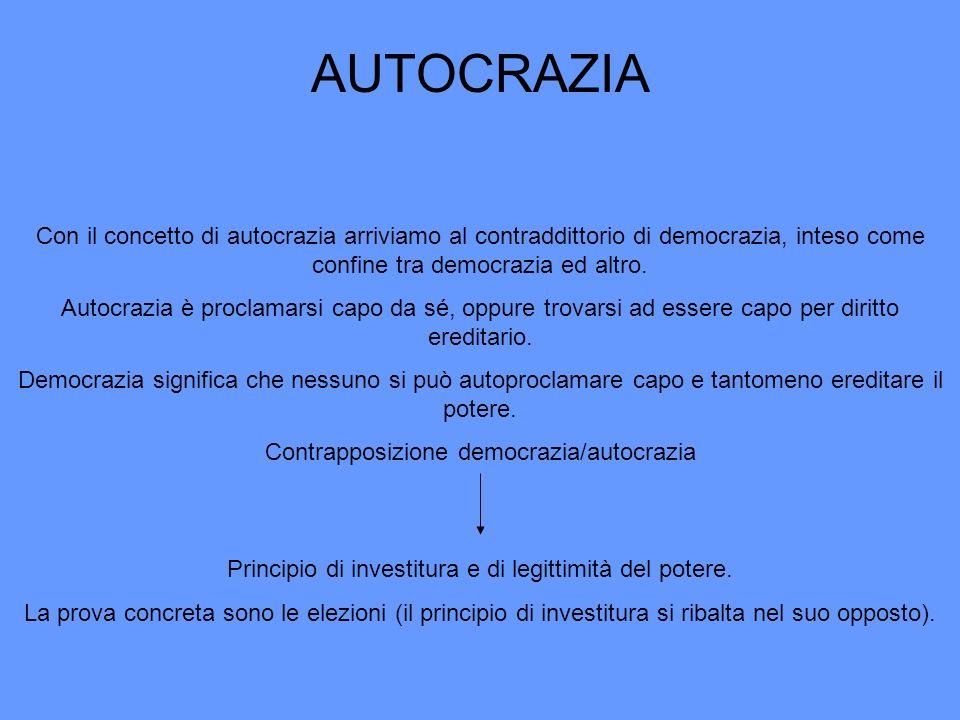 AUTOCRAZIA Con il concetto di autocrazia arriviamo al contraddittorio di democrazia, inteso come confine tra democrazia ed altro.