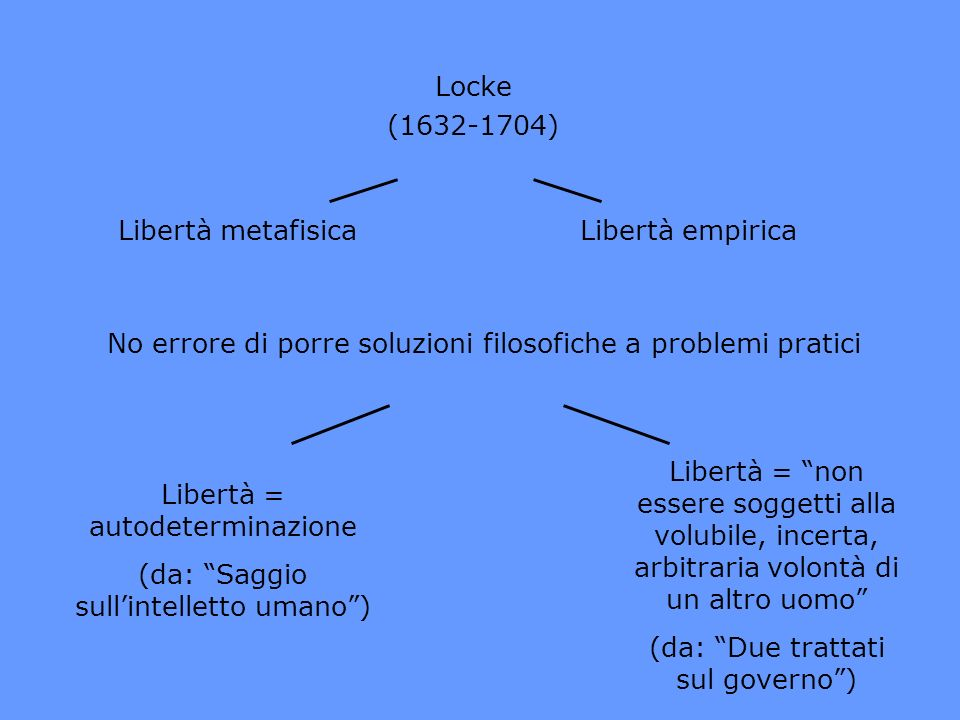 No errore di porre soluzioni filosofiche a problemi pratici