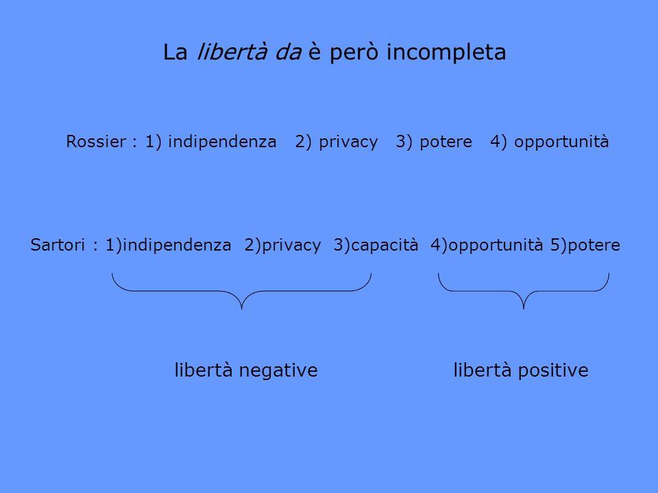 La libertà da è però incompleta