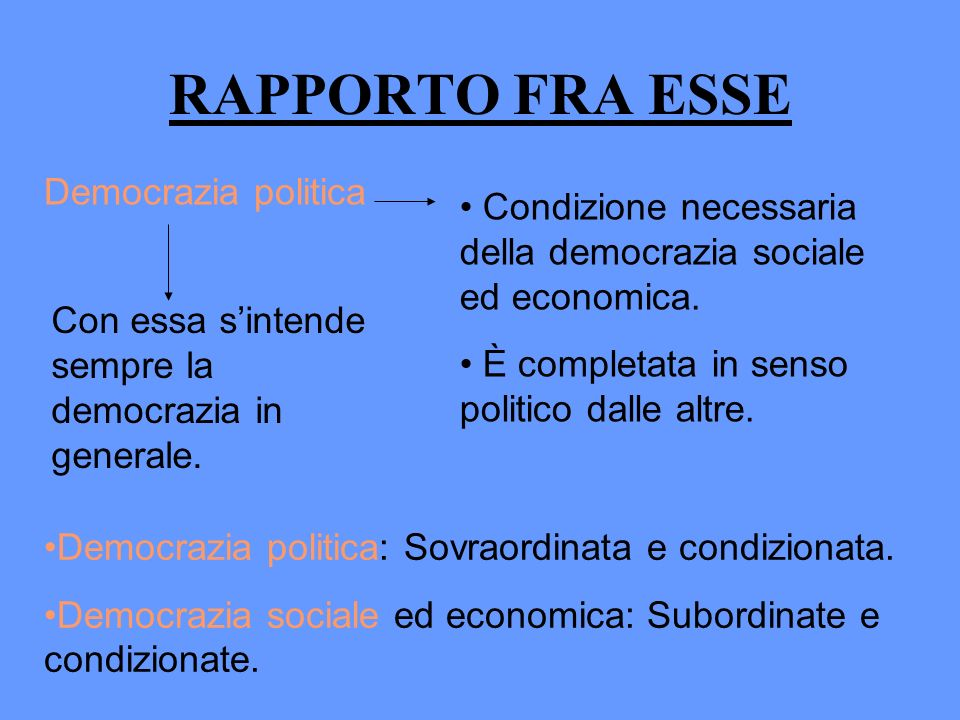 RAPPORTO FRA ESSE Democrazia politica