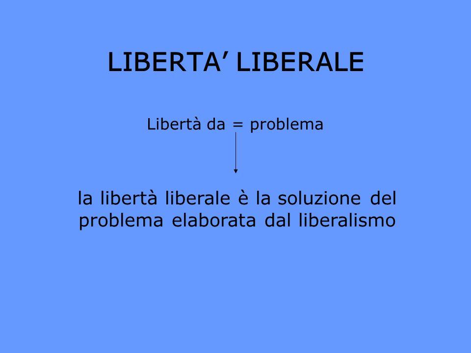 LIBERTA' LIBERALE Libertà da = problema.
