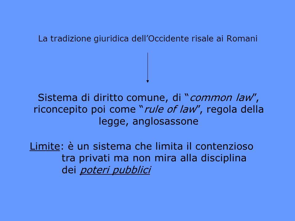 La tradizione giuridica dell'Occidente risale ai Romani