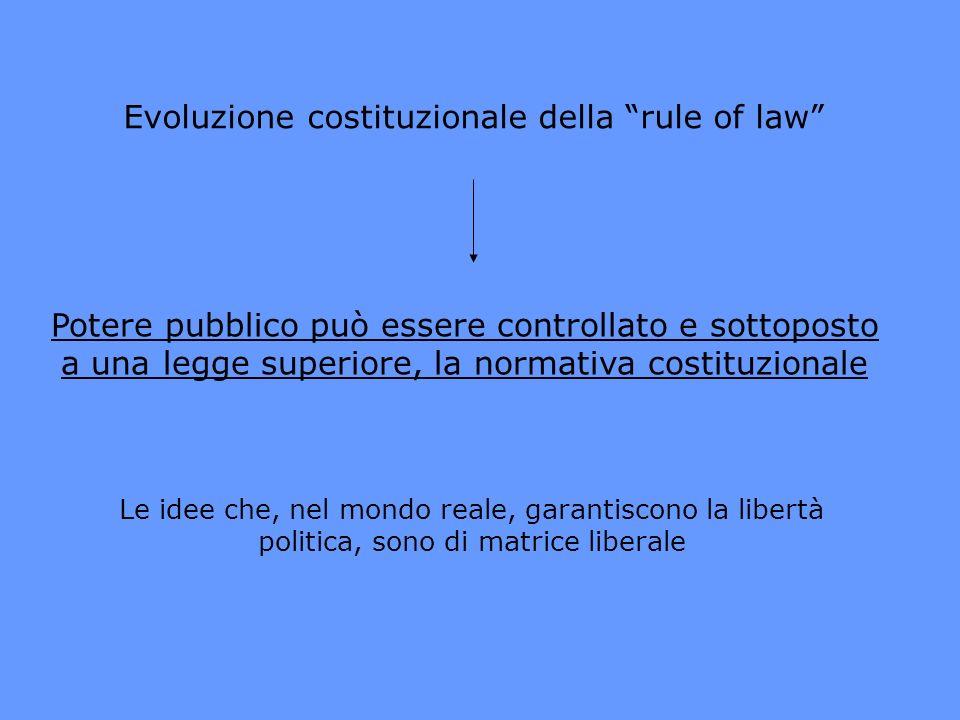Evoluzione costituzionale della rule of law