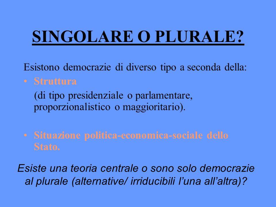 SINGOLARE O PLURALE Esistono democrazie di diverso tipo a seconda della: Struttura.