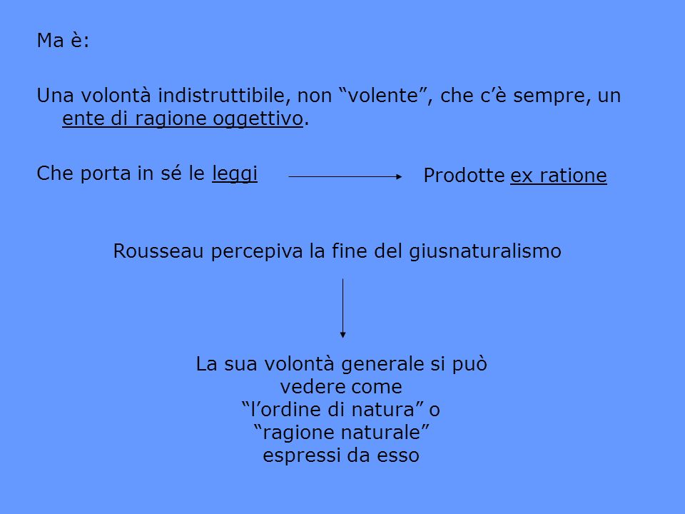 Rousseau percepiva la fine del giusnaturalismo