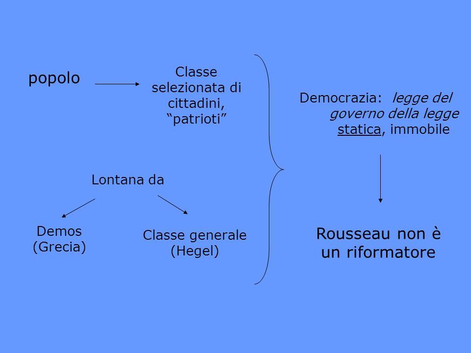 Rousseau non è un riformatore