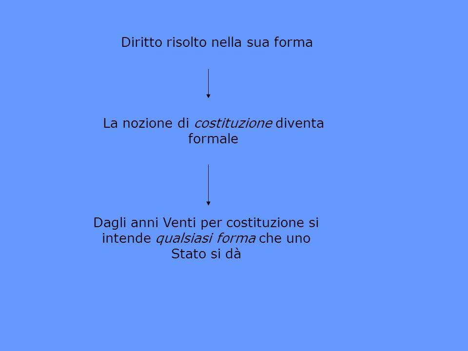 La nozione di costituzione diventa formale