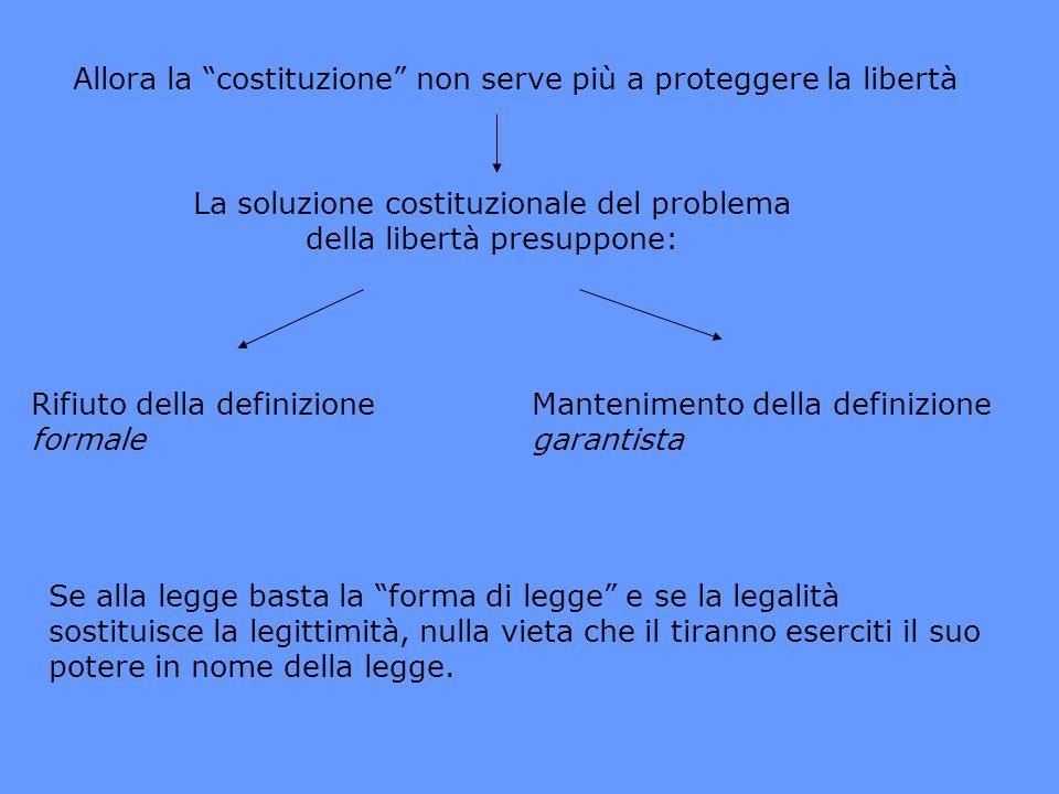 La soluzione costituzionale del problema della libertà presuppone: