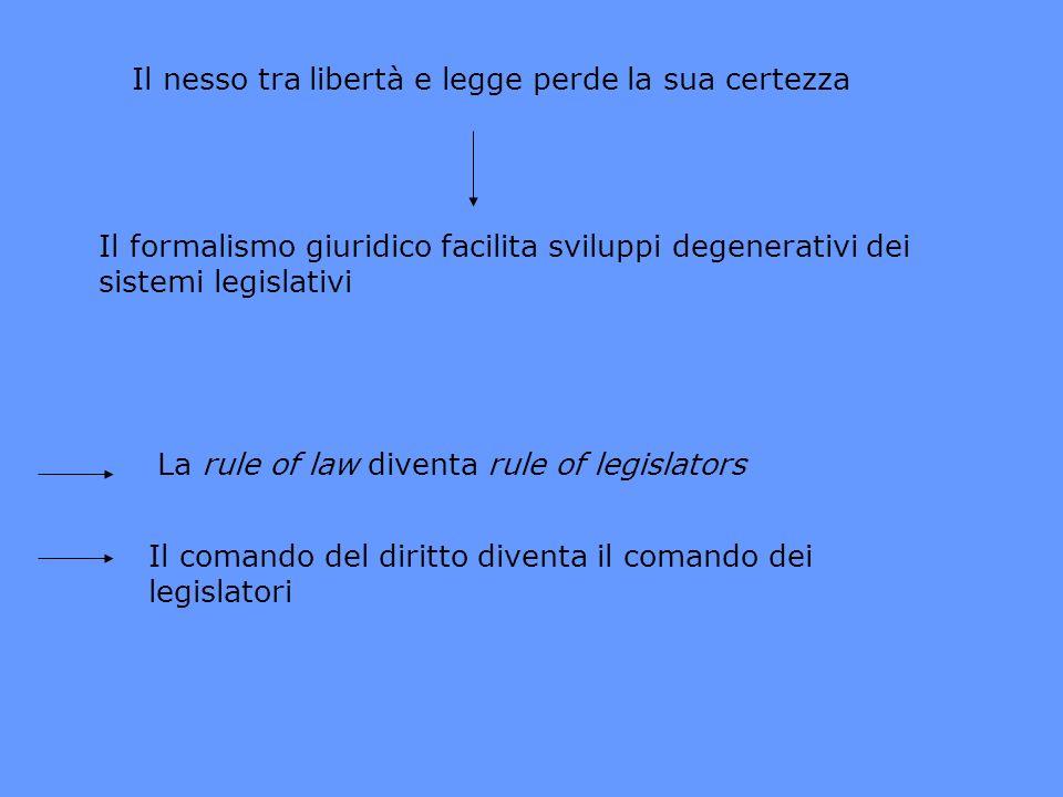 Il nesso tra libertà e legge perde la sua certezza