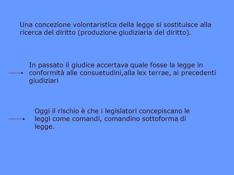 Una concezione volontaristica della legge si sostituisce alla ricerca del diritto (produzione giudiziaria del diritto).