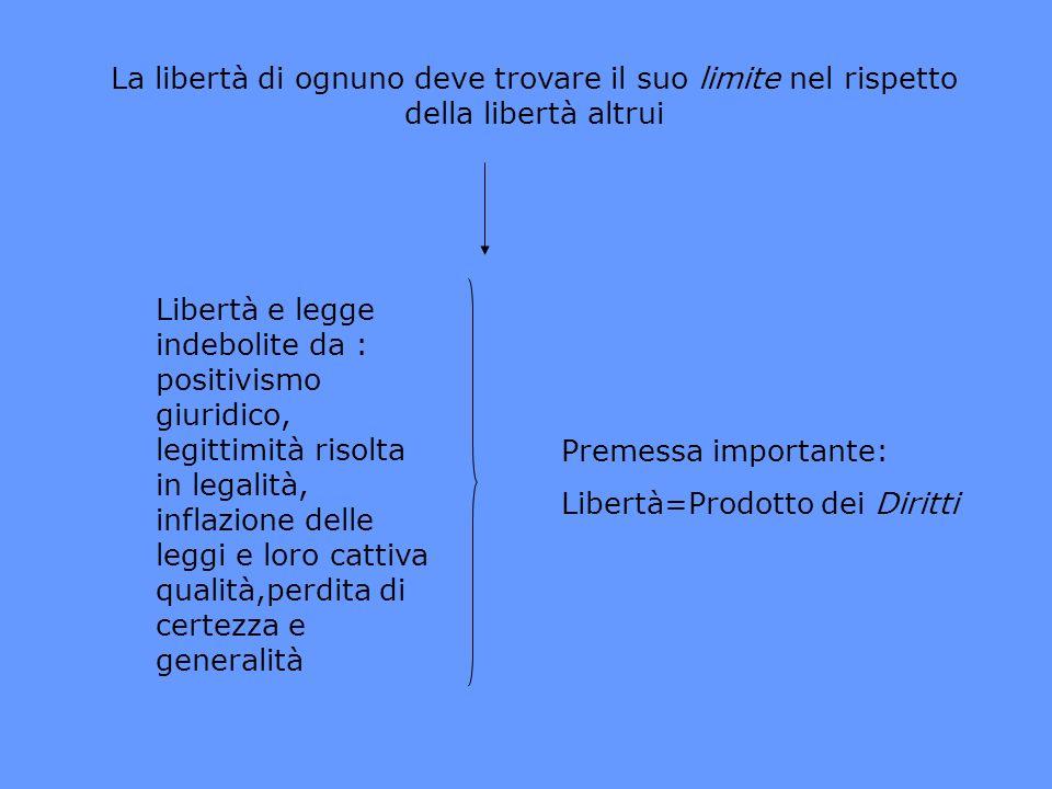 La libertà di ognuno deve trovare il suo limite nel rispetto della libertà altrui
