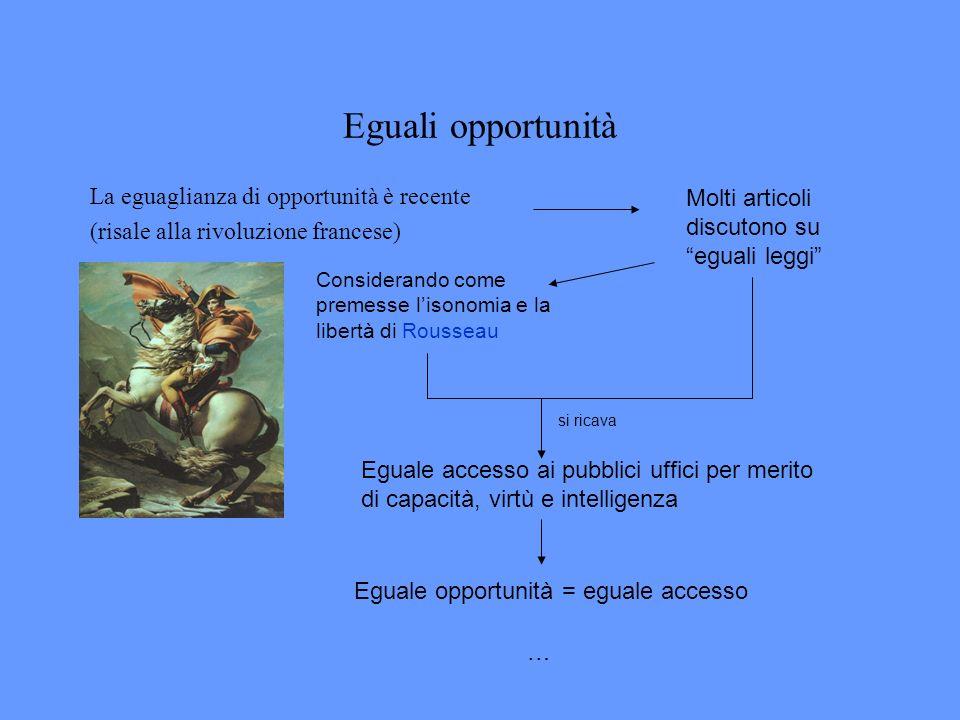 Eguali opportunità La eguaglianza di opportunità è recente