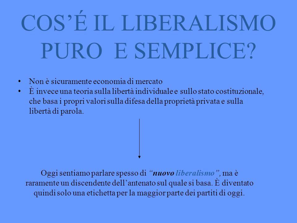 COS'É IL LIBERALISMO PURO E SEMPLICE