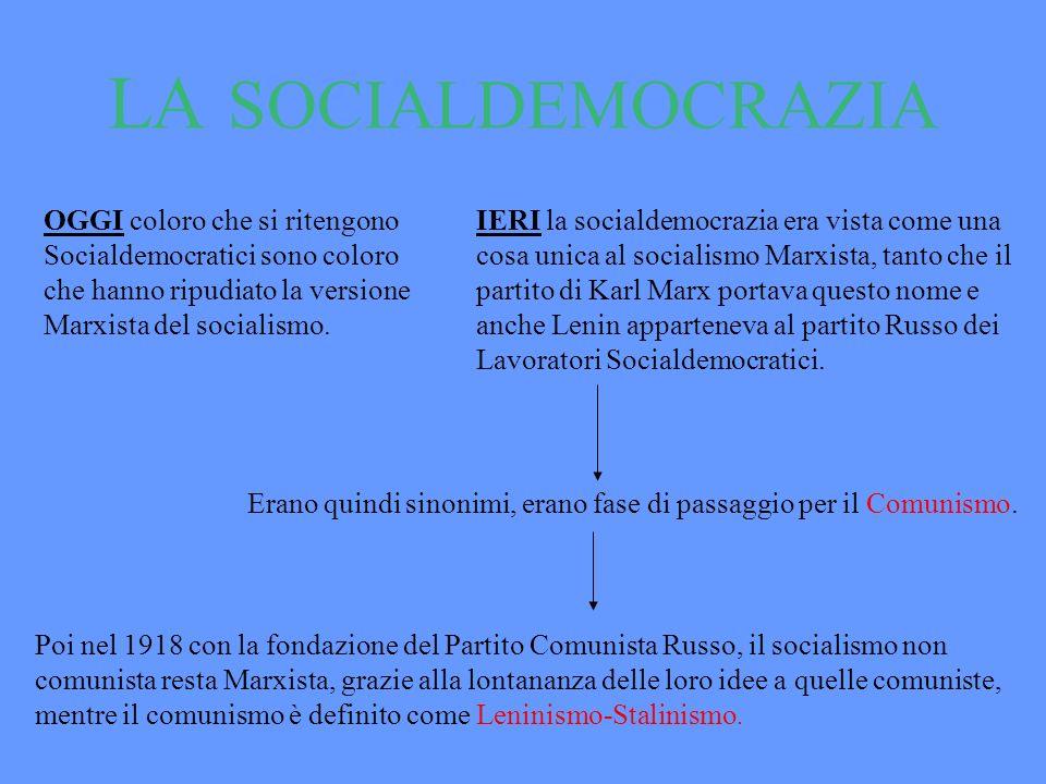 LA SOCIALDEMOCRAZIA OGGI coloro che si ritengono Socialdemocratici sono coloro che hanno ripudiato la versione Marxista del socialismo.