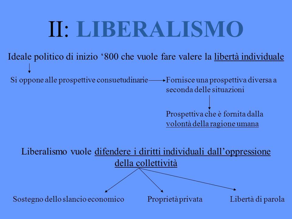 II: LIBERALISMO Ideale politico di inizio '800 che vuole fare valere la libertà individuale. Si oppone alle prospettive consuetudinarie.