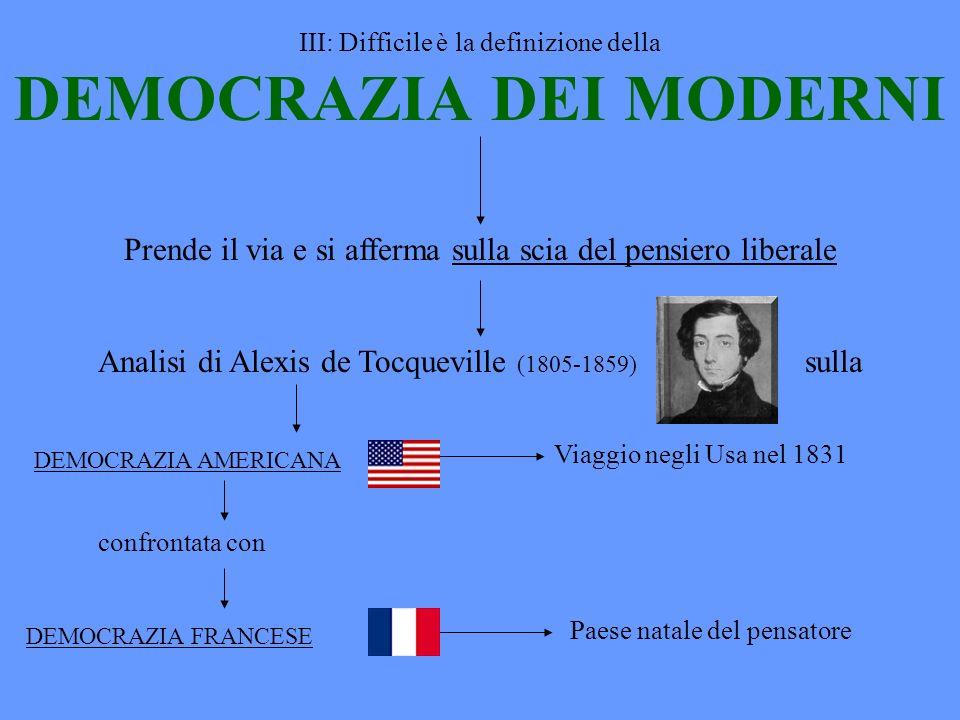 III: Difficile è la definizione della DEMOCRAZIA DEI MODERNI