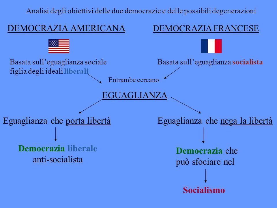 Democrazia liberale anti-socialista