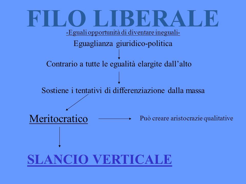 FILO LIBERALE SLANCIO VERTICALE Meritocratico