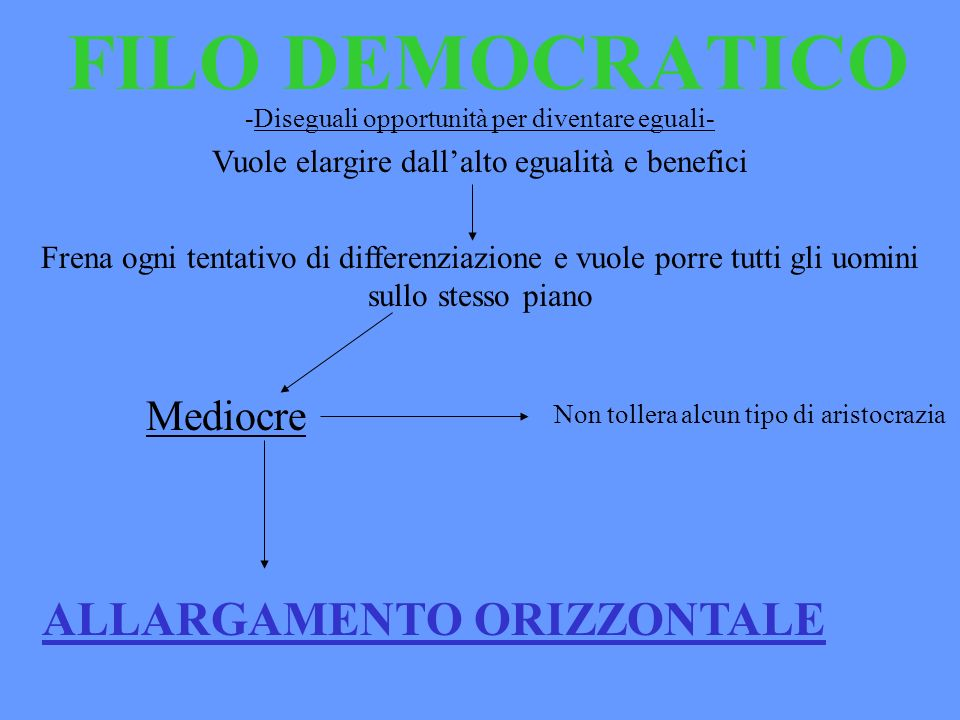 FILO DEMOCRATICO ALLARGAMENTO ORIZZONTALE Mediocre