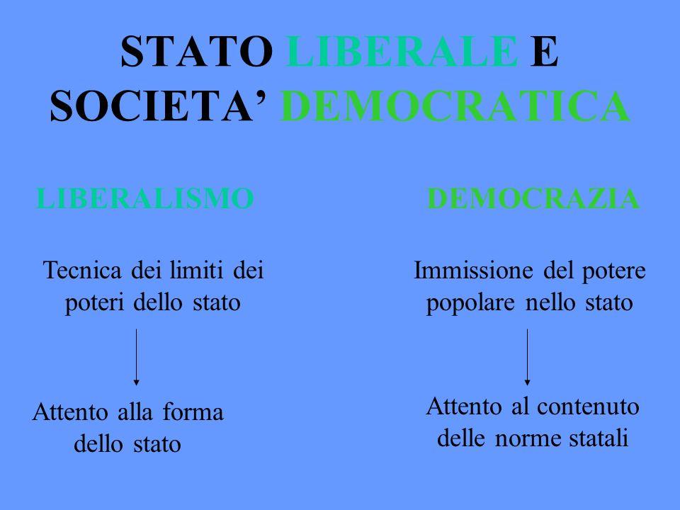 STATO LIBERALE E SOCIETA' DEMOCRATICA