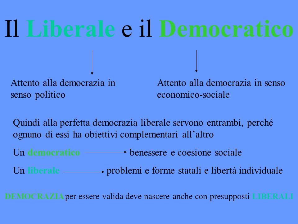 Il Liberale e il Democratico