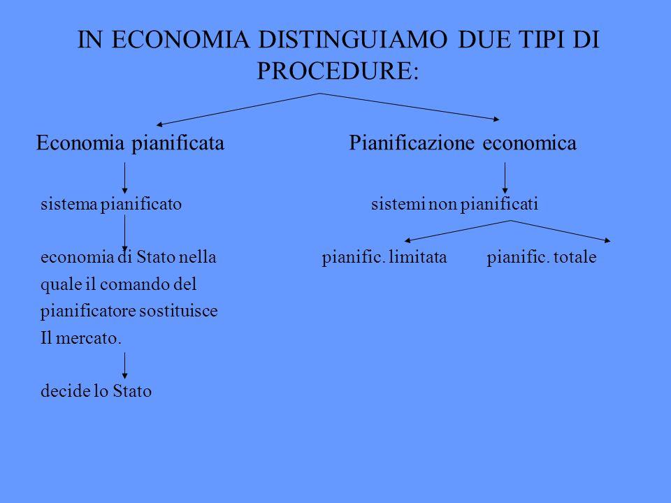 IN ECONOMIA DISTINGUIAMO DUE TIPI DI PROCEDURE:
