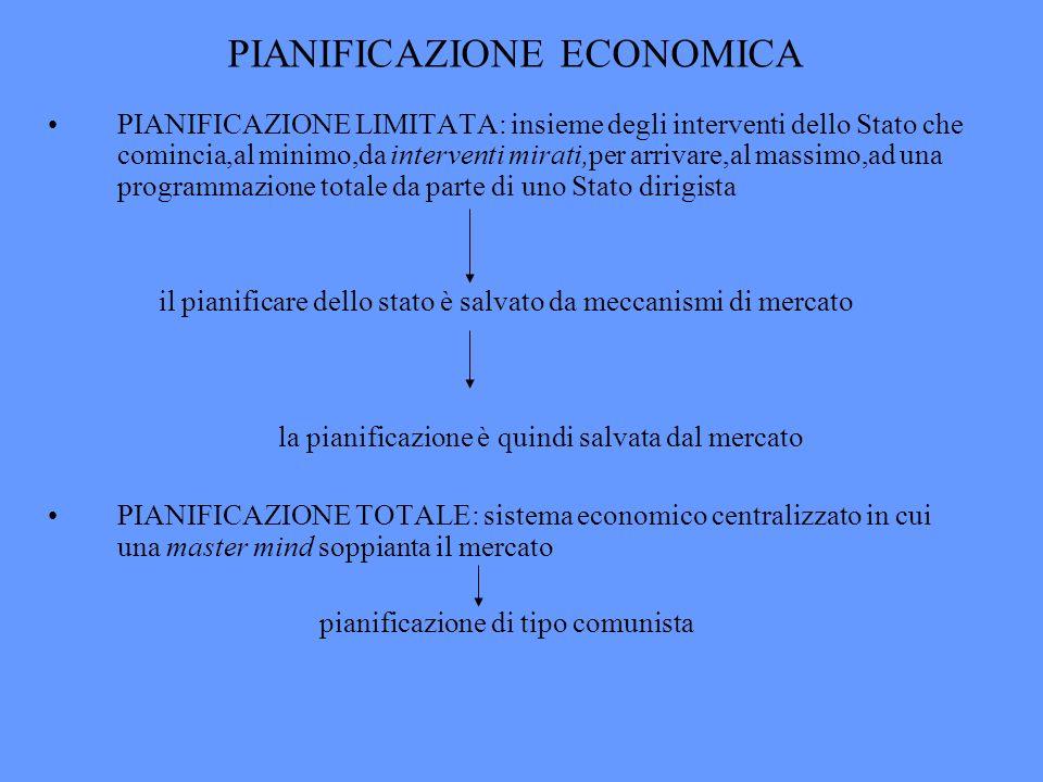 PIANIFICAZIONE ECONOMICA