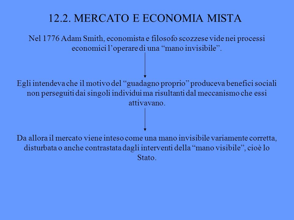 12.2. MERCATO E ECONOMIA MISTA