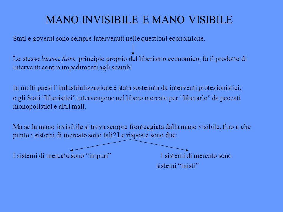 MANO INVISIBILE E MANO VISIBILE